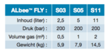 Heliumfles 2,5L_